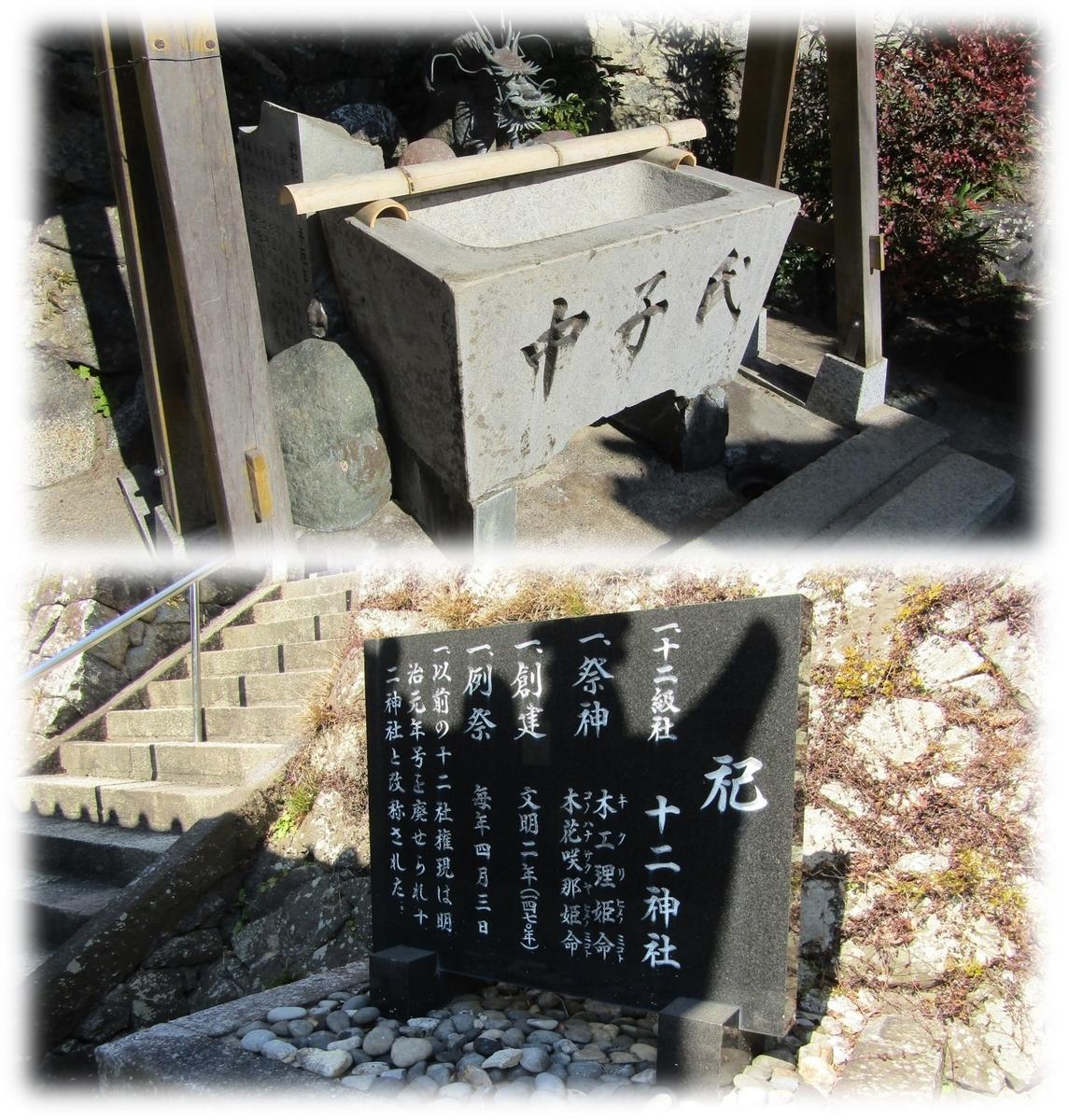 f:id:owari-nagoya55:20210313024624j:plain