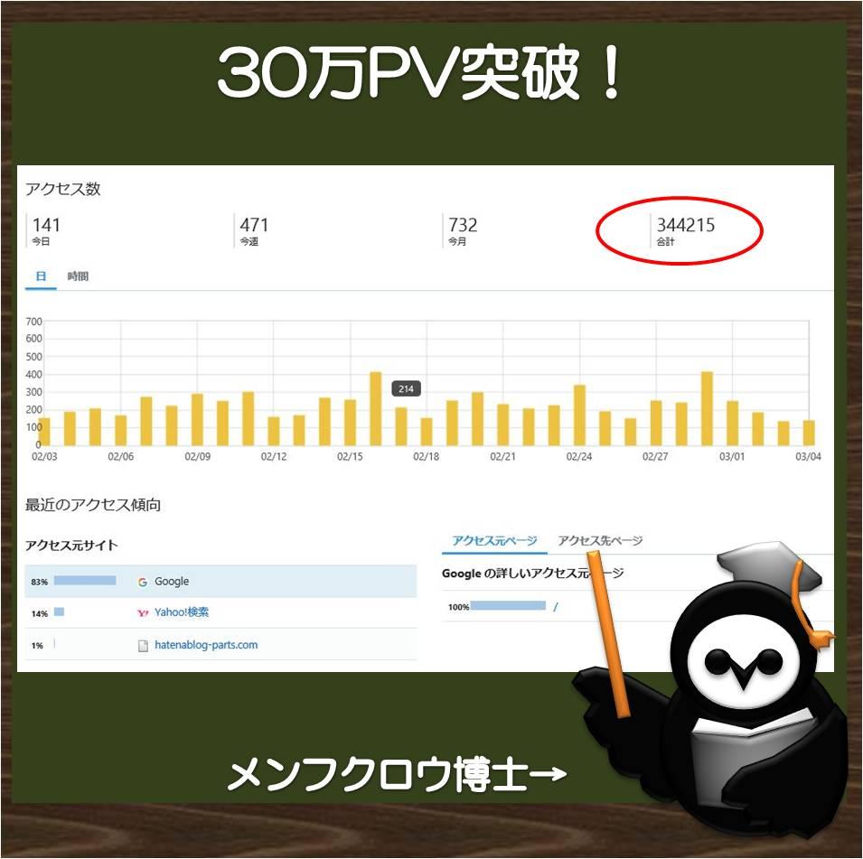 f:id:owl296380:20200304175323j:plain