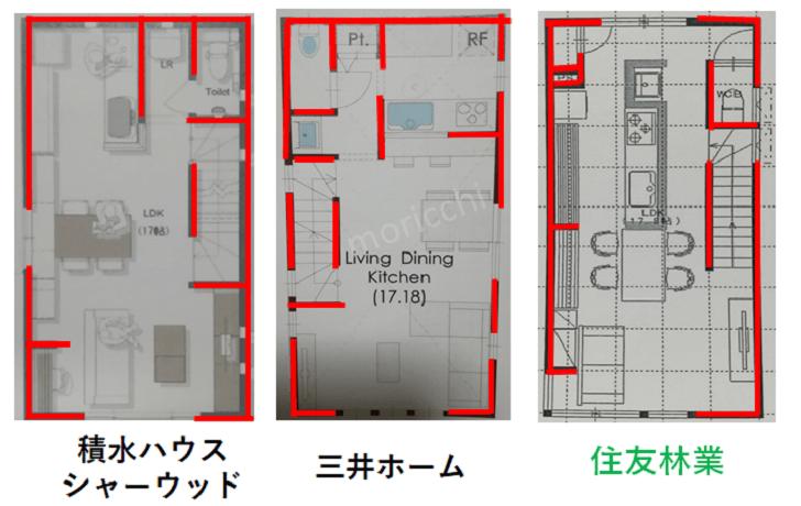 もりっち邸のLDK各社比較