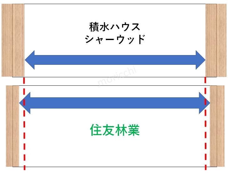 f:id:ownhome:20181129000139p:plain