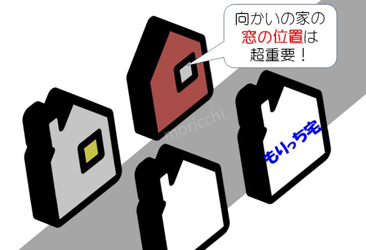 f:id:ownhome:20181206211755p:plain