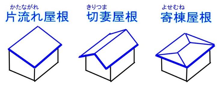 f:id:ownhome:20190530173006j:plain