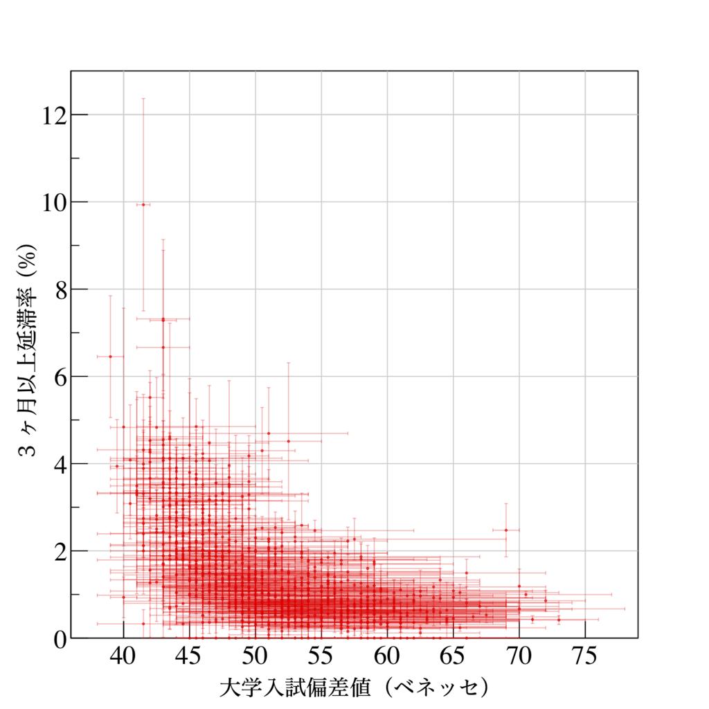 f:id:oxon:20180218010019p:plain