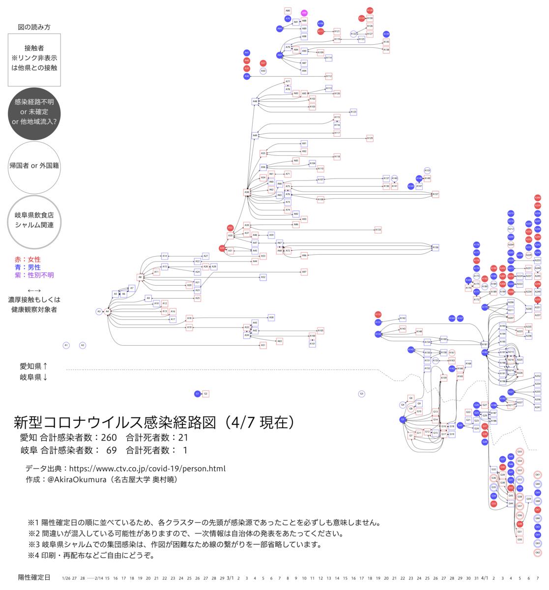 f:id:oxon:20200409104542p:plain