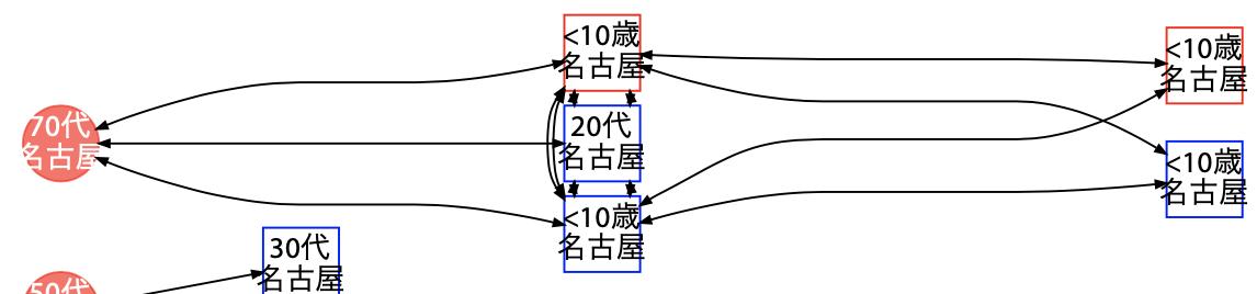 f:id:oxon:20210109163744p:plain