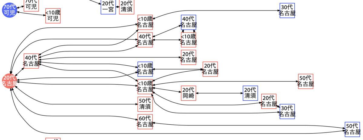 f:id:oxon:20210109164232p:plain