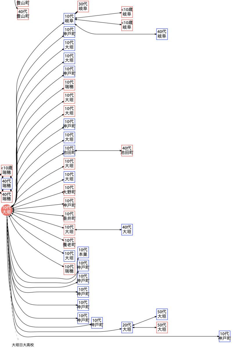f:id:oxon:20210109171359p:plain