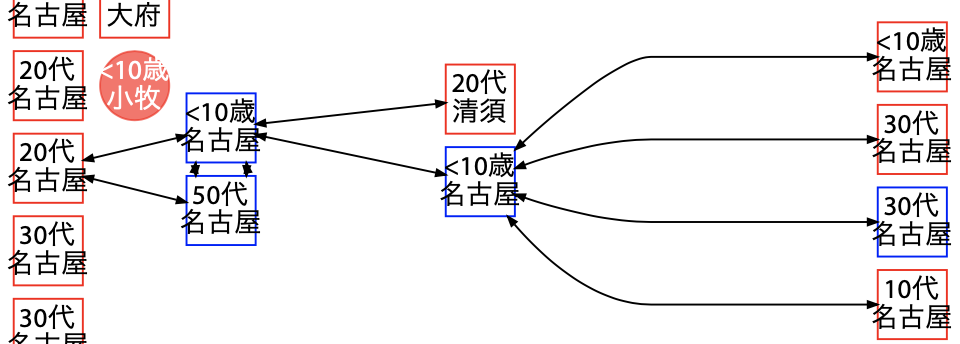 f:id:oxon:20210109174831p:plain