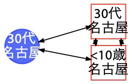 f:id:oxon:20210109175351p:plain