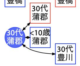 f:id:oxon:20210109175431p:plain