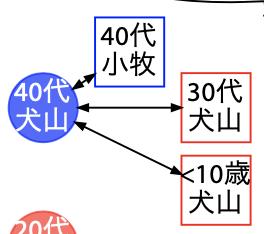 f:id:oxon:20210109175555p:plain