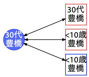 f:id:oxon:20210109175632p:plain