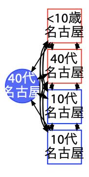 f:id:oxon:20210109175710p:plain