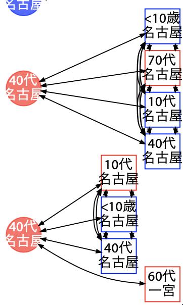 f:id:oxon:20210109175824p:plain