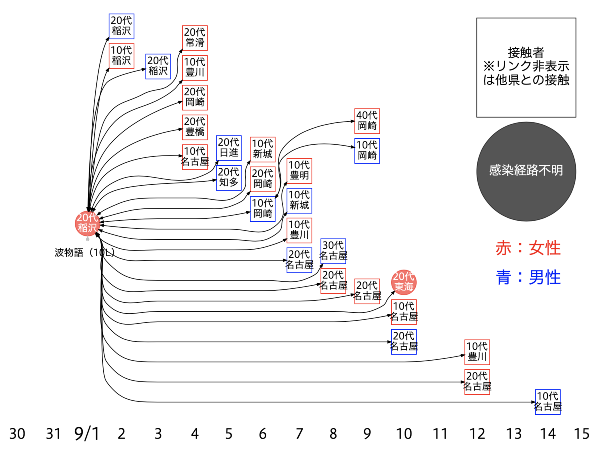 f:id:oxon:20210919082843p:plain