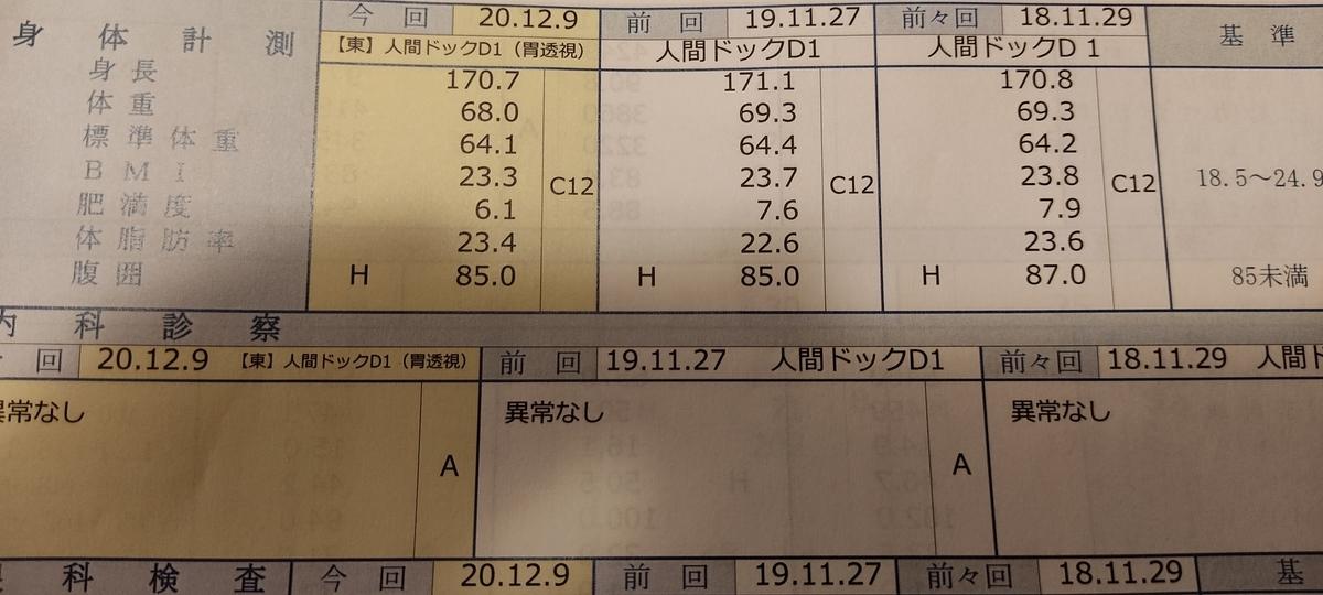 f:id:oyajikenkou:20210702173043j:plain
