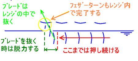 f:id:oyajisculler:20041123054243j:image