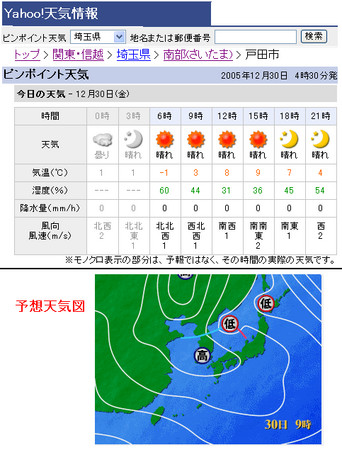 H17-12-30 戸田公園の天気予報