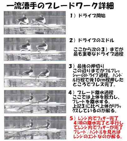 一流漕手のブレードワークコマ送り写真と解説