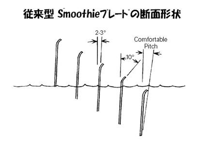 従来型Smoothieブレードの断面形状