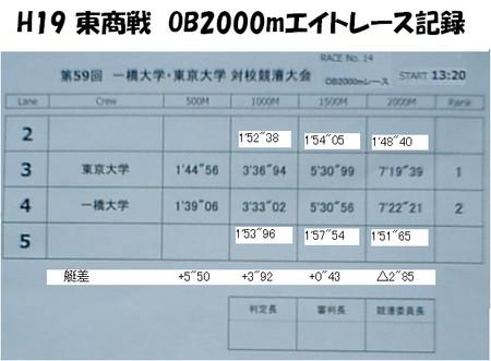 H190430東商戦2000mOBレース結果詳細