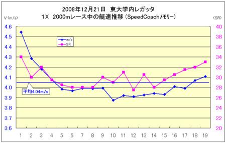 20081222123647