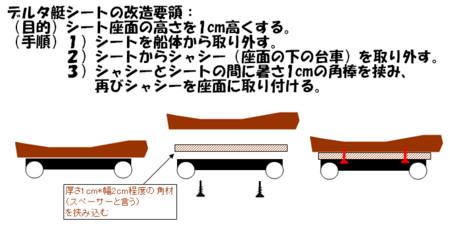 f:id:oyajisculler:20090310212813j:image