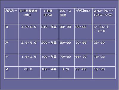 f:id:oyajisculler:20110221215306j:image