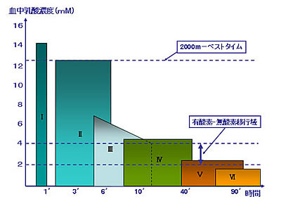f:id:oyajisculler:20110221215309j:image