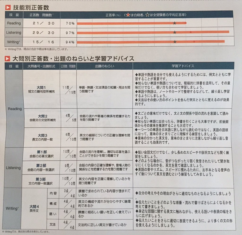 f:id:oyakodomoeigo:20170623093310p:plain