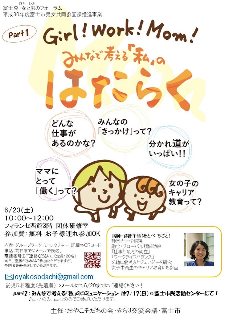 f:id:oyakosodachi:20180521045049j:image