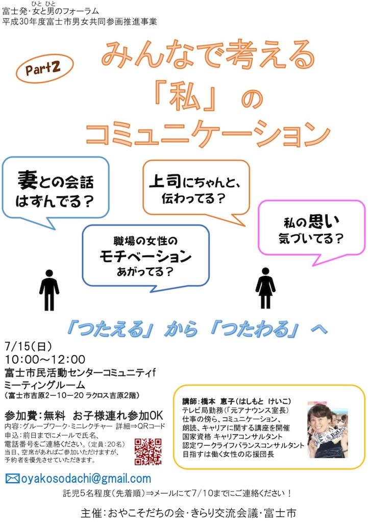 f:id:oyakosodachi:20180630054207j:image