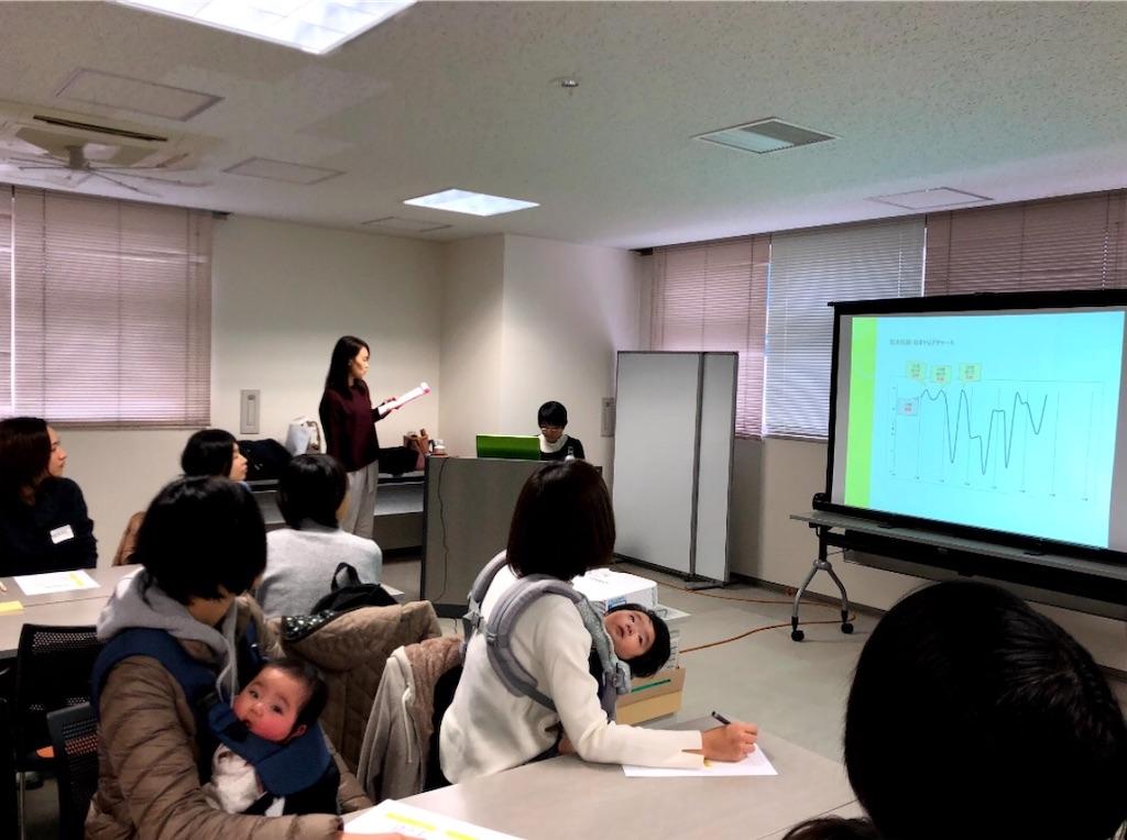 f:id:oyakosodachi:20190305040634j:image