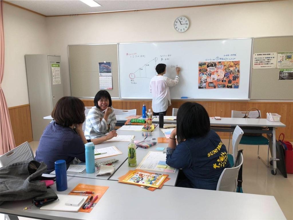 f:id:oyakosodachi:20190529040600j:image