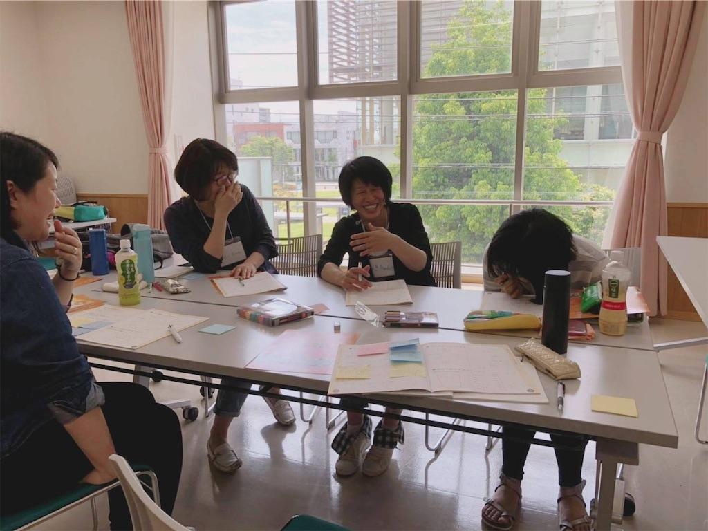 f:id:oyakosodachi:20190529040618j:image