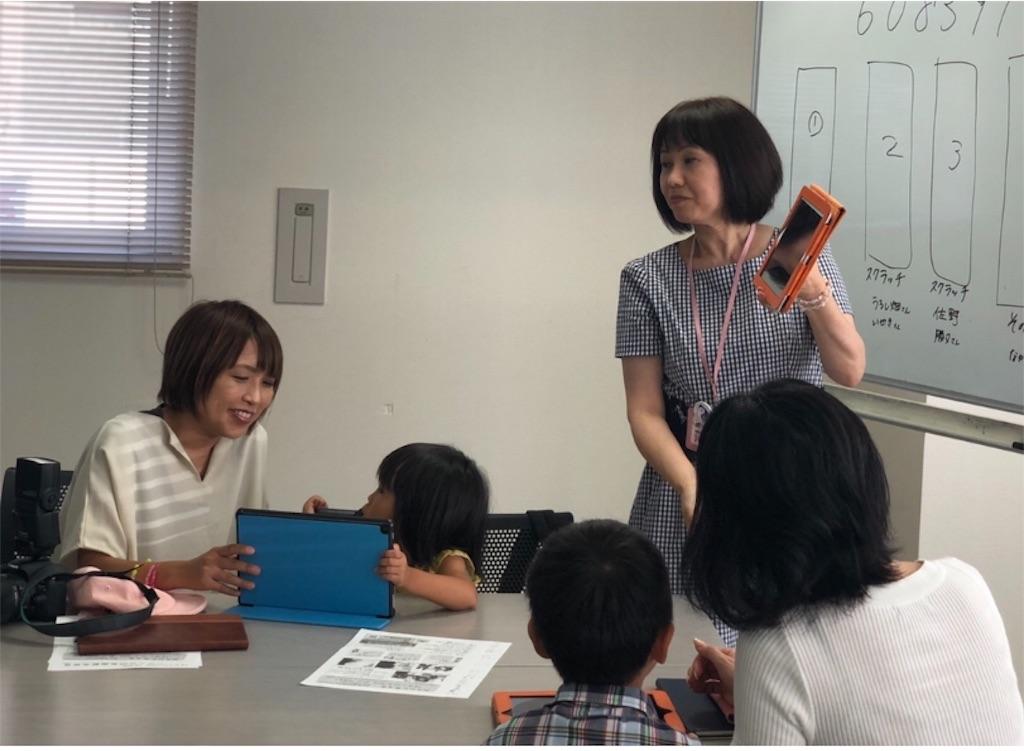 f:id:oyakosodachi:20191008054756j:image