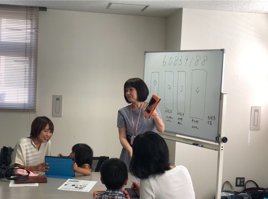 f:id:oyakosodachi:20191010001220j:image