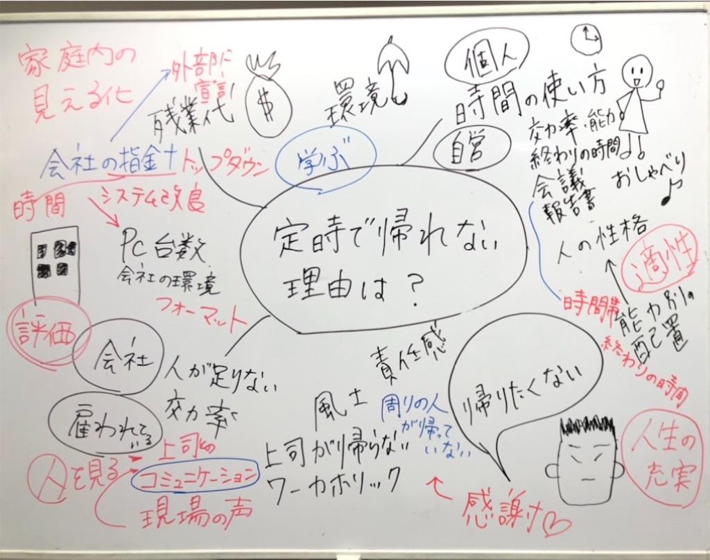 f:id:oyakosodachi:20200201074247j:image