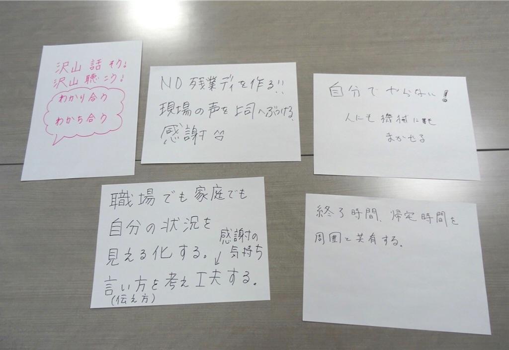 f:id:oyakosodachi:20200201074908j:image