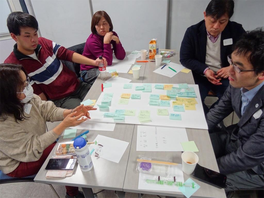 f:id:oyakosodachi:20200201075429j:image