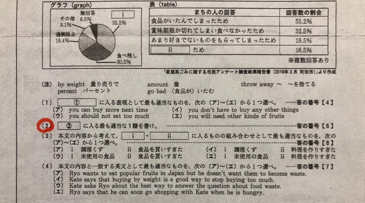 f:id:oyaku-dachi:20200219223018j:plain