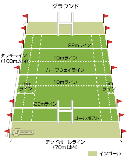 f:id:oyakudachi395:20191008111240p:plain
