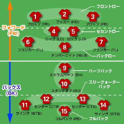 f:id:oyakudachi395:20191008111443p:plain