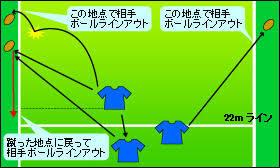 f:id:oyakudachi395:20191008111511p:plain