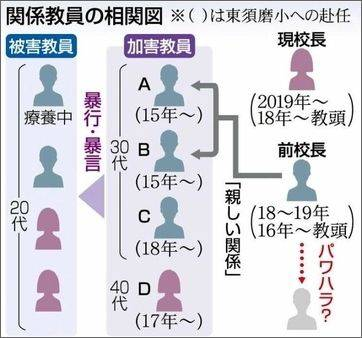 f:id:oyakudachi395:20191024134806p:plain