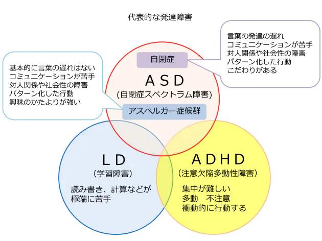 f:id:oyakudachi395:20191030103949p:plain