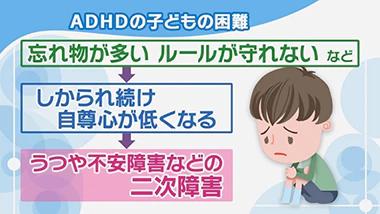 f:id:oyakudachi395:20191030104015p:plain