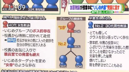 f:id:oyakudachi395:20191102103550p:plain