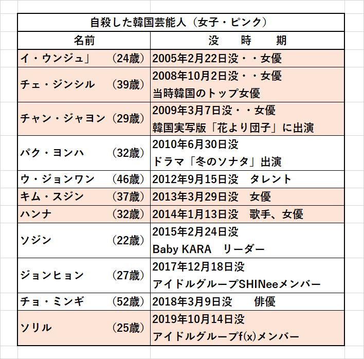 f:id:oyakudachi395:20191128091231p:plain