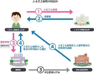 f:id:oyakudachi395:20191227111644p:plain